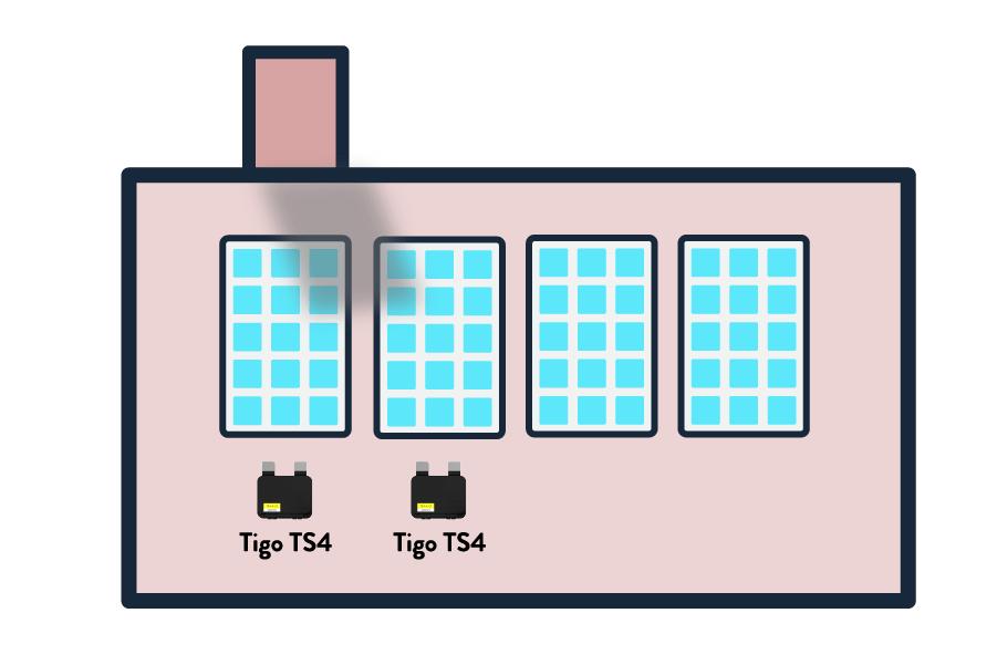 Solar Panels With Tigo Optimiser