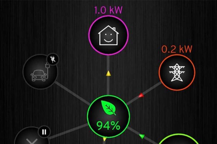 Myenergi App